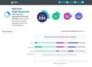 VPA - results